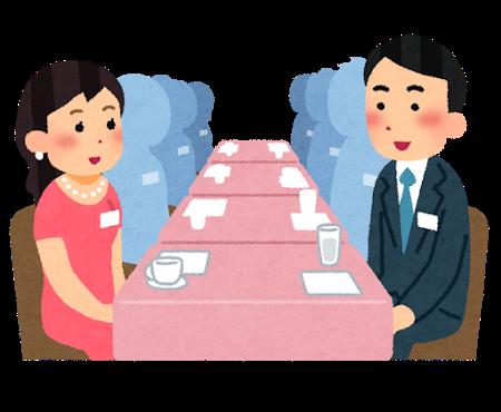 不動産投資と婚活の共通点
